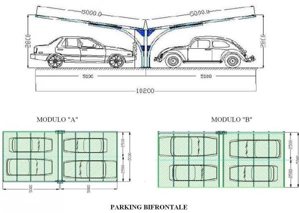 Dimensione box auto 28 images casa immobiliare - Dimensioni garage doppio ...